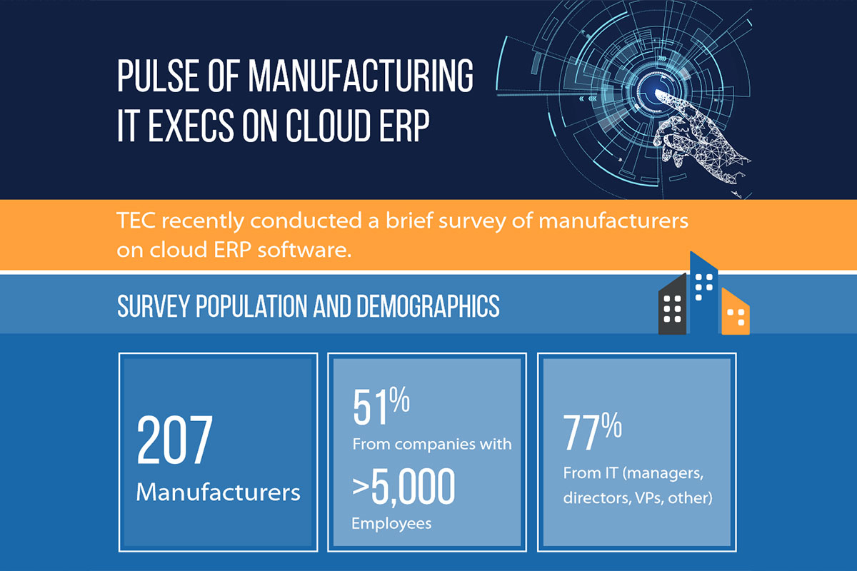 Cloud ERP in 2018: Thoughts and Concerns of Manufacturing Execs